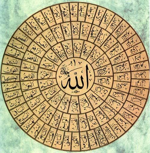 حمدآ لله على نعمه الأسلام