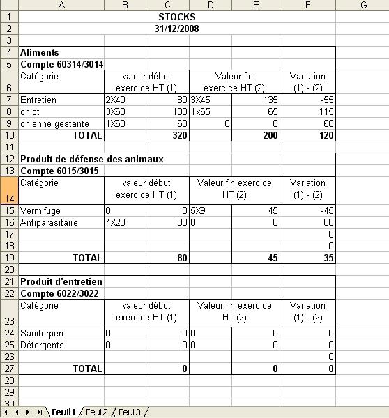 Materiel de bureau comptabilite for Bureau stock