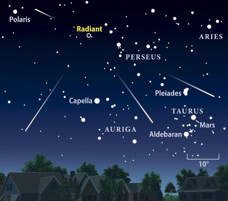 constellation de persee